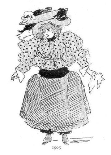 19世紀に想像した20世紀のファッション01