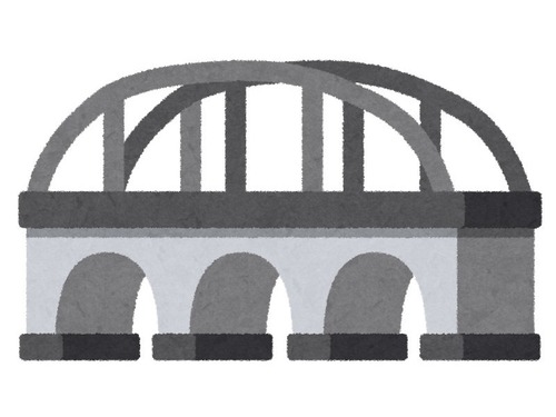 靴を濡らすかエクササイズするか…橋を渡るために二択
