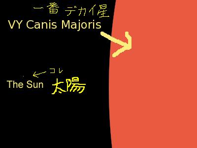 太陽とVY Canis Majorisの比較を拡大した画像2