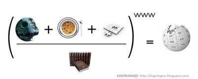 ウィキペディア方程式