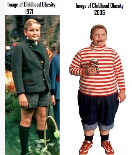 95%の親は自分の子供の体重がちょうどいいと思っている01
