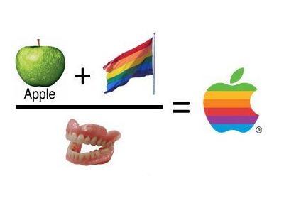 アップル方程式