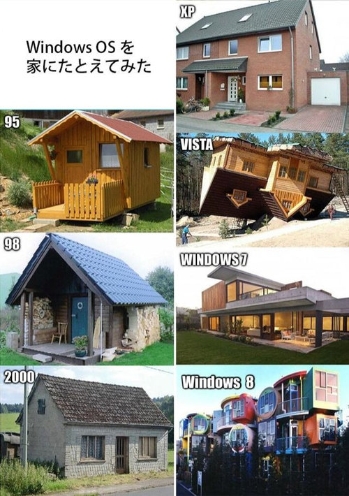 Windowsの進化01