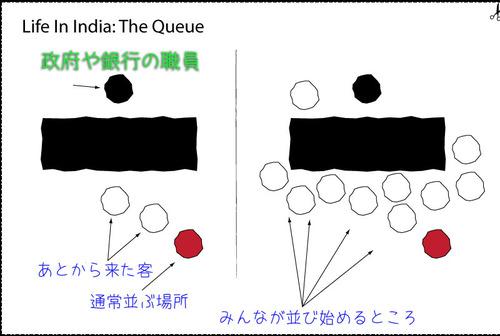 イギリス人と日本人以外は驚く光景02