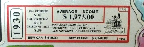 1929年の生活費02