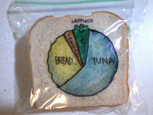 サンドイッチアート18