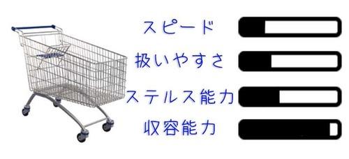 ショッピングカート比較01