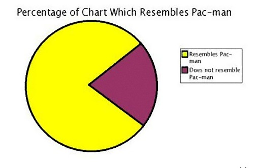 お気に入りのグラフ05