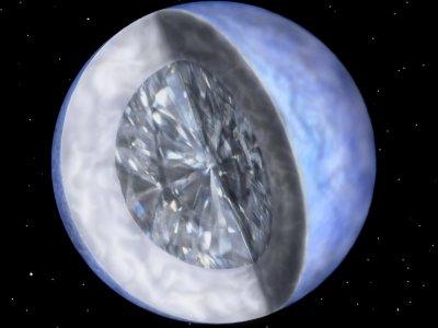 ダイアモンド惑星