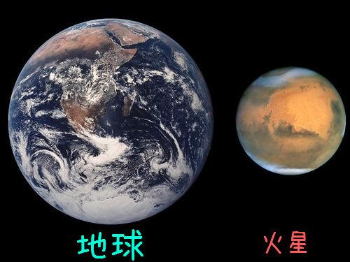 地球から見た火星と火星から見た地球00