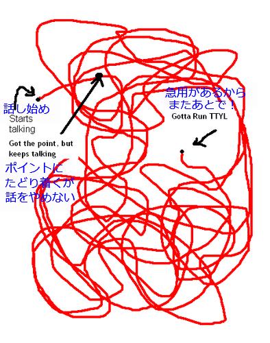 上司の話03