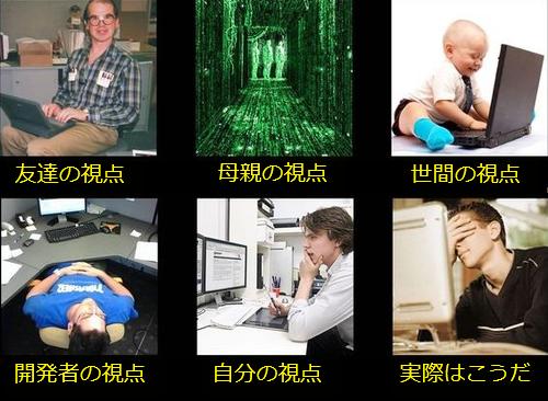 WEB開発者