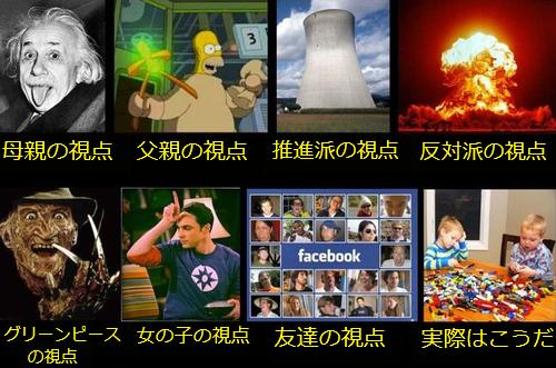 原子核物理学者