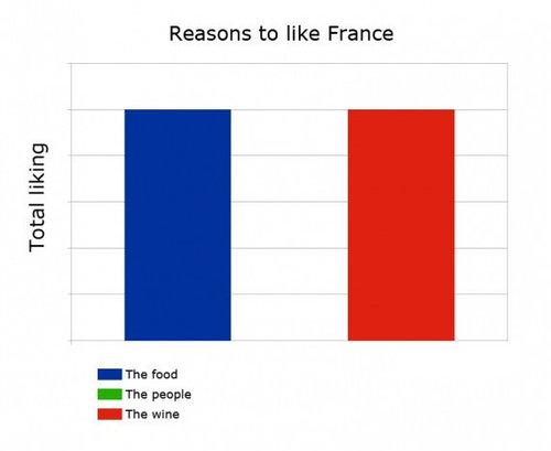 お気に入りのグラフ04