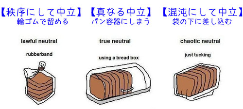 食パンの保存のしかたでわかる、あなたの属性02