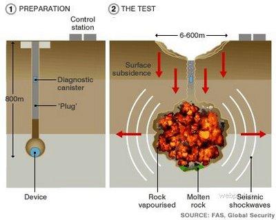 地下核実験によって出来たクレーター02