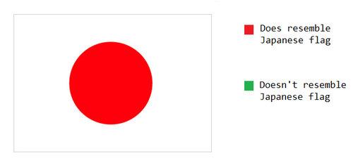 日本のインフレのグラフ02