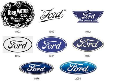 車のロゴ-Ford