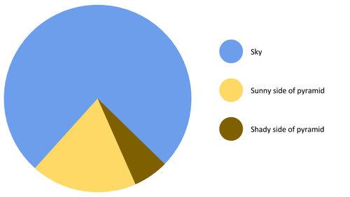 お気に入りのグラフ06