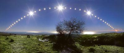 冬至の日に撮影された太陽の連続写真