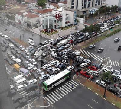 世界各国の渋滞-ブラジル