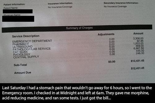 アメリカの医療費03