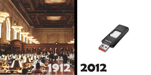 100年間で変わったこと10