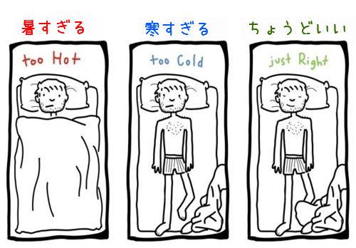 寝苦しい夜01