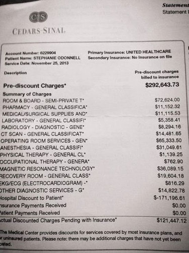 アメリカの医療費04
