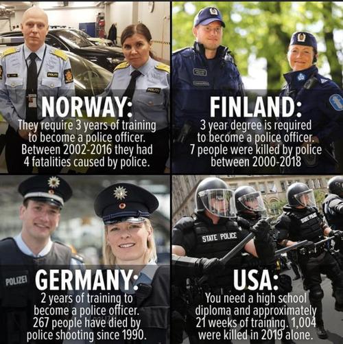 アメリカとヨーロッパの警察官01