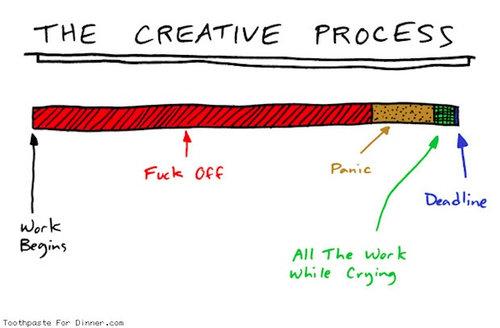 お気に入りのグラフ11