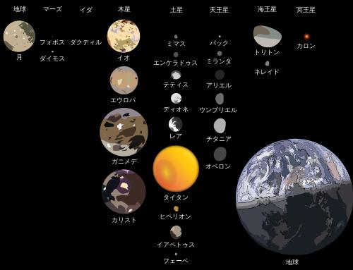 衛星「エウロパ」04