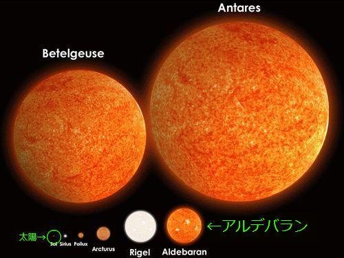 夕日を太陽以外の恒星にしたら12
