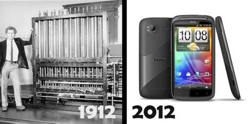 100年間で変わったこと01