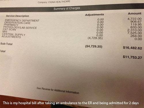 アメリカの医療費06