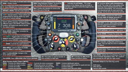 現代のF1のハンドル03
