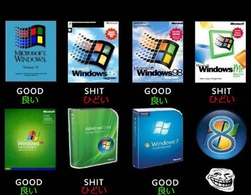 次期Windowsの不安01