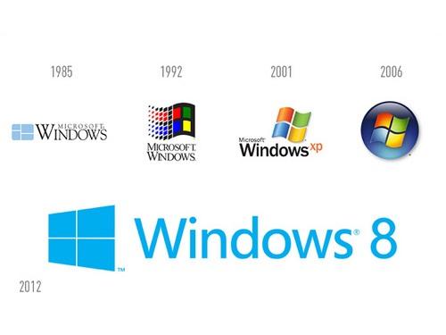 Windowsの進化00