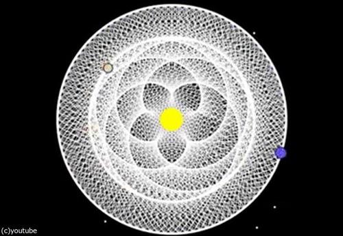 金星と地球の宇宙バレエ03