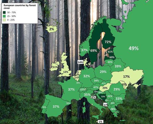ヨーロッパはどれくらい森に覆われているのか01