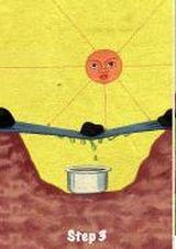 尿から飲み水を作る方法03