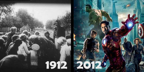 100年間で変わったこと12