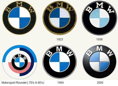 車のロゴ-BMW