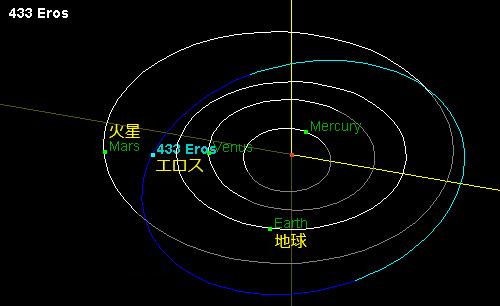小惑星エロス02