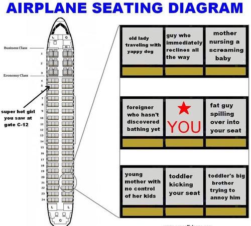 飛行機の座席表01