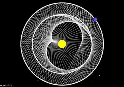 金星と地球の宇宙バレエ02