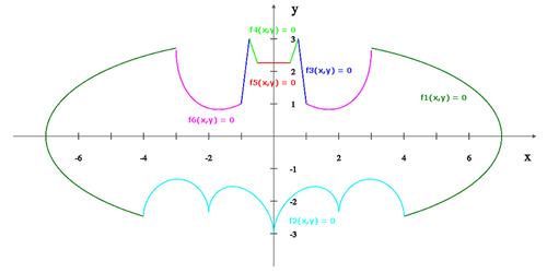 バットマン方程式02