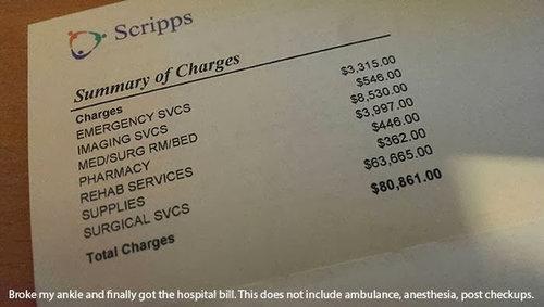 アメリカの医療費11