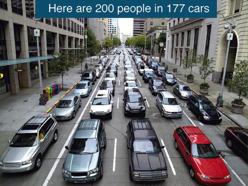 公共交通機関にするとどれくらい渋滞が減るか00