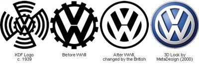 車のロゴ-フォルクスワーゲン